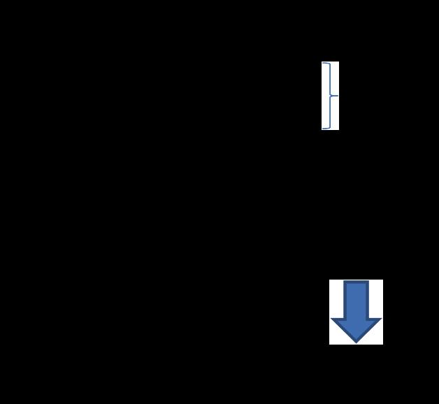 esempio2